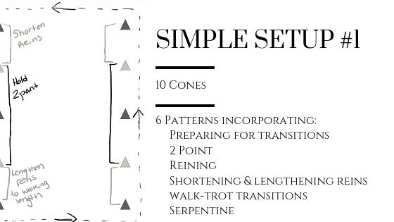 6 Patterns to use in Simple Setup #1
