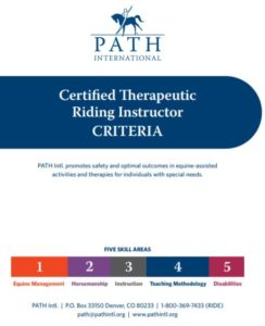 Cover of PATH Intl. CTRI Criteria Guide